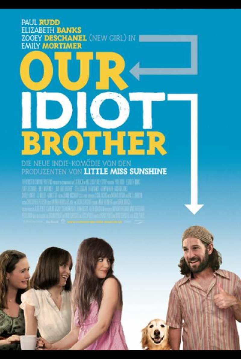 Our Idiot Brother - Filmplakat